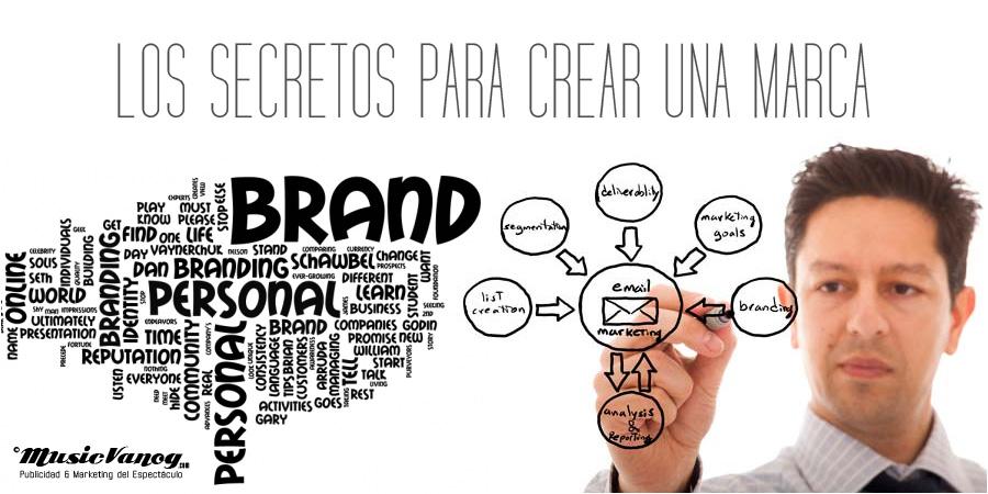 branding-corporativo